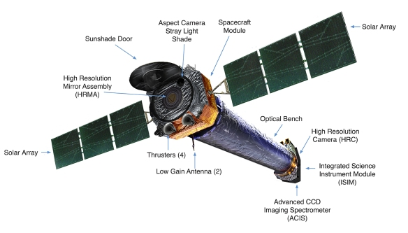 Spacecraft labled new 2019